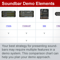 Soundbar Demo Elements